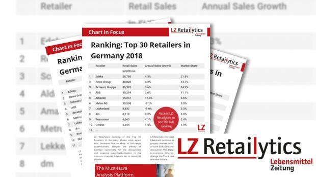 Ranking: Top 30 Retailers in Germany 2018